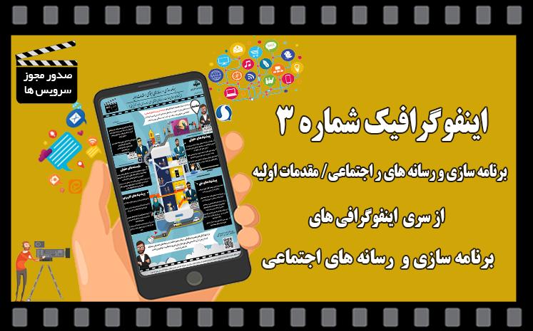 اينفوگرافي شماره 3 «مقدمات اولیه حضور و فعالیت برنامهها در رسانههای اجتماعی»